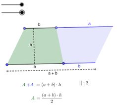 GeoGebra: Area of a trapezoid. Math Lessons, Maths, Coding, Teaching, Activities, Tools, Cool Stuff, Digital, Instruments