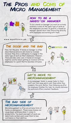 Let's weigh the pros and the cons and see which works for your office space in the Philippines.  http://myofficein.ph/micro-management-good-bad-lets-look-hands-management-micromanagement/