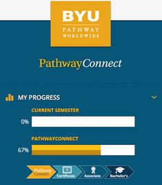 Beginning My Last Semester at BYU Pathway Worldwide Byu Idaho Online, College Courses, My Last, Online Programs, Pathways, Family History, Genealogy, Over The Years, Decor Ideas