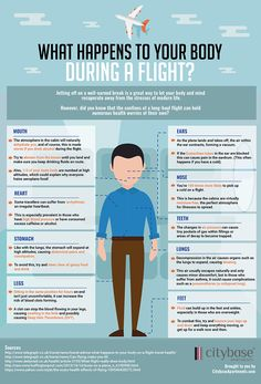 Infographic: This is what happens to your body during a plane flight Practical travel advice and tips Take few items with you If you're really a Air Travel Tips, Travel Info, Packing Tips For Travel, Travel Advice, Travel Essentials, Travel Hacks, Packing Tricks, Carry On Bag Essentials, Road Trip Packing List