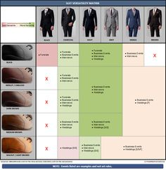 Suit Versatility Matrix | Events listed are examples and not set rules.