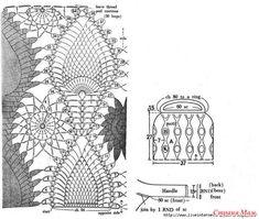 . И еще раз авоськи! Подборка. Часть 4. - Все в ажуре... (вязание крючком) - Страна Мам Pineapple Crochet, Crochet Stitches, Macrame, Basket, Pattern, Bag, Patterns, Crochet Tutorials, Model