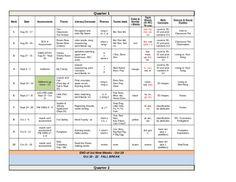 kindergarten curriculum map template - kindergarten pacing guide for full year that is editable