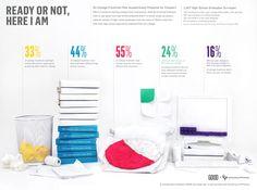 Good Magazine Infographic