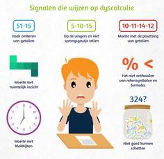 Dyscalculie zorgt vaak voor vervelende problemen zoals het niet kunnen lezen van vertrektijden op een station of moeite hebben bij betalen. Ontdek in de infographic die op onze site staat hoe je het herkent en wat je er aan kunt doen. | Zwijsen