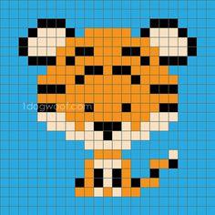 Zoodiacs Tiger c2c graph
