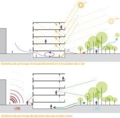 design facade offices - Buscar con Google