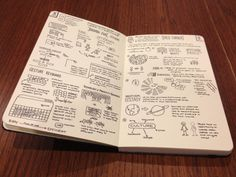 Sketchnote Moleskine Notebook