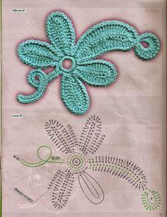 Irish crochet, crochet motives, gunadesign