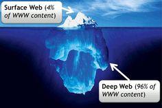 Interesante artículo sobre alguien que entró a la Deep Web y nos cuenta su experiencia.