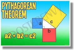 Pythagorean Theorem (wide) - NEW Math Classroom Poster (ms288) Math PosterEnvy