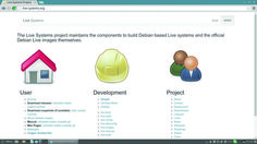 Use Debian Live System tools to learn how to spin a new Debian system customised for you
