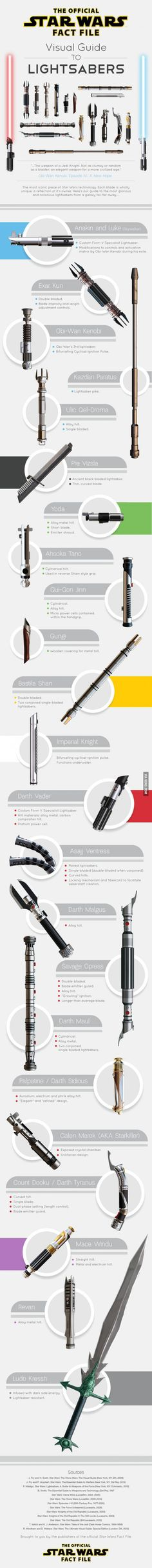 The Visual Guide to the Lightsabers of Star Wars. Star Wars Fans Unite! (Sorry for the long post)