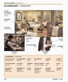 Vocabulaire : au restaurant / sortir manger