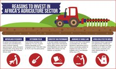 Reasons to Invest in Africa's Agriculture Sector - Home to over 50% of the world's uncultivated land, learn more about Africa's agricultural potential at http://www.ashaymervyn.co.uk/investors-encouraged-to-tap-into-africas-agricultural-potential/.