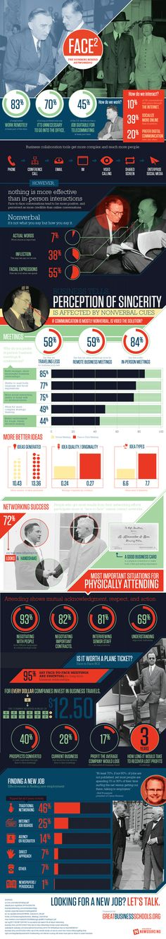 The Numbers Behind Face to Face Networking [Infographic] Phone Conference, Creative Infographic, Business Infographics, Business Tips, Job Search Tips, Power Of Social Media, Change, Data Visualization, Public Relations