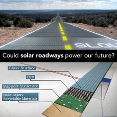 Solar roadways :  Everyone has power. No more power shortages, no more roaming power outages, no more need to burn coal (50% of greenhouse gases). Less need for fossil fuels and less dependency upon foreign oil. Much less pollution. How about this for a long term advantage: an electric road allows all-electric vehicles to recharge anywhere: rest stops, parking lots, etc. They would then have the same range as a gasoline-powered vehicle. Internal combustion engines would become obsolete.