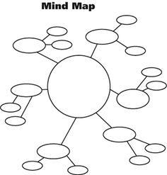 "Mind Map Template For Word | Thisis a mind map template from ""Making a Difference Research Guide""CD ..."