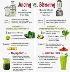 Blenders vs Juicers - Juicing vs Blending - Juicing vs Smoothies - Health - Health & Fitness - Health & Nutrition - Nutrition - Holistic - Organic - Organic Food - Whole Foods - Health Foods - Healthy Foods - Healthy Lifestyle - Wellness - All Natural Foo Healthy Juice Recipes, Juicer Recipes, Healthy Juices, Healthy Drinks, Healthy Detox, Veggie Smoothie Recipes, Green Juice Recipes, Blender Recipes, Healthy Fruits