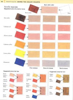 Color chart for painting skin tones