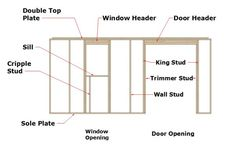 Here's a typical wall framing example containing the all important shed door and window headers.