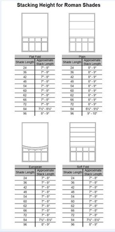 Roman Shades Stacking Height Chart