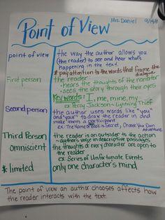 Grading essays (teacher's point of view)?