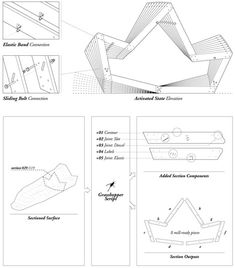 """""""The form of the design can likewise be readily adjusted to suit the conditions and contextual requirements of various spaces and environments. The scalability of the joint system and design together creates a truly parametric system in which its use is not only for aesthetics, but for construction, functionality, and comfort as well."""""""