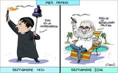 Caricatura Alecus Mes patrio