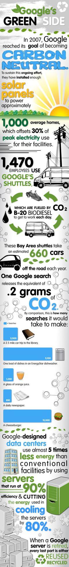 googlegreensm