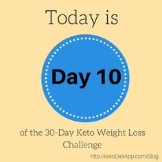 30-Day Keto Weight Loss Challenge - Join us now and win and iPad 3 Mini!!!