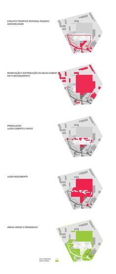 Parques de SABESP,Reservatório-Parque Mooca | Diagrama