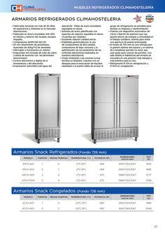 Armarios Snack Refrigerados 1388X726X2067h mm 4 puertas ARCH-1204 - Expositor refrigerado - Fibraclim