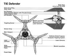 Tie Defender Blueprint