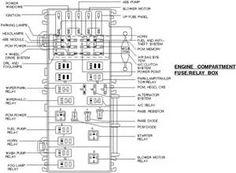12 best schematics images on pinterest ford ranger diagram and box rh pinterest com 2000 Ford Ranger Fuse Identification Ford Ranger Fuse Panel