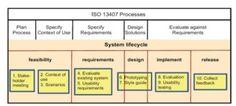 International Journal of Software Engineering & Applications (IJSEA)     ISSN : 0975 - 9018 ( Online ); 0976-2221 ( Print )     http://www.airccse.org/journal/ijsea/ijsea.html    A FRAMEWORK FOR INTEGRATING USABILITY PRACTICES INTO SMALL-SIZED SOFTWARE DEVELOPMENT ORGANIZATIONS     Lulwa Alyahyan1 , Khalid Alnafjan2 , and Hamza Aldabbas3     1King Abdulaziz City for Science and Technology, Riyadh, KSA   2 Software Engineering Department, King Saud University, Riyadh, KSA   3 Prince Abdullah…