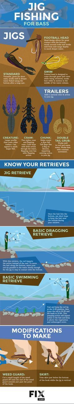 Jigs work great for short casts pitches and flips! Try fishing with jigs and trailers on your next bass fishing excursion. Jigs work great for short casts pitches and flips! Try fishing with jigs and trailers on your next bass fishing excursion. Bass Fishing Tips, Fishing Rigs, Gone Fishing, Trout Fishing, Fishing Boats, Fishing Stuff, Fishing Basics, Fishing Guide, Carp Fishing