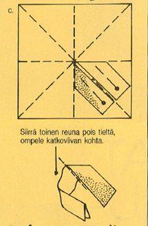 Kangastilkuista syntyy jouluinen pannulappu. Katso kuvalliset ohjeet, kuinka.