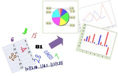 ChartGizmo: An online tool that makes it easy for teachers to create professional looking charts and graphs for class. Great for math and science classes-either to put in a powerpoint-type presentation for reinforcement, handouts, or homework.