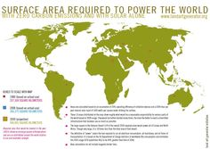 Surface Area Required To Power With Zero Carbon Emissions And With Solar Power Alone