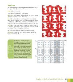 Мобильный LiveInternet Мотивы крючком - Crochet Stitches VISUAL Encyclopedia | MerlettKA - © MerlettKA® ™ | Stitch Patterns, Periodic Table, Delicate, Words, Projects, Log Projects, Periodic Table Chart, Blue Prints, Periotic Table