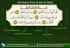 SurahAl-Falaq