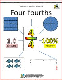 Fraction worksheets - fraction information card four-fourths. This page includes worksheets as well as pages for display.