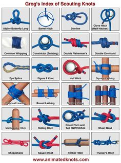 Pictures of Scouting Knots