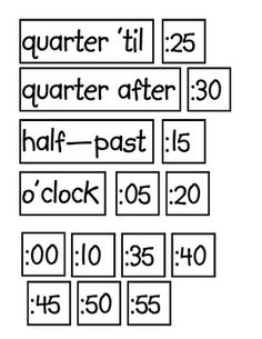 Help your students tell time to the nearest 5 minutes with words and numbers.  Print on cardstock and laminate for durability.  Post around your cl...