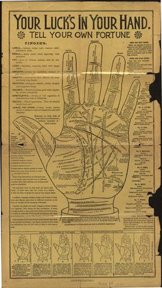 Poster Guide to Palmistry from the Percival Magic Collection