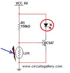 Home security alarm system project