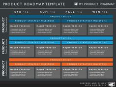 Best Product Roadmaps Images On Pinterest Presentation - Software product roadmap template