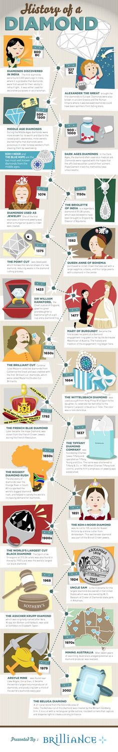 Think diamonds are a recent blingin' craze? These stunning sparklers have been sought after for thousands of years. Brush up on your history via this Diamond History infographic! http://blog.brilliance.com/infographic/history-of-a-diamond