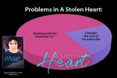 """Pietas is the """"ex"""" in this banner, and the proportions are generous on the purple part. :) Introducing """"A Stolen Heart"""" by Kayelle Allen 